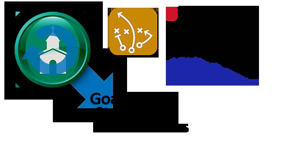 mobilize_process